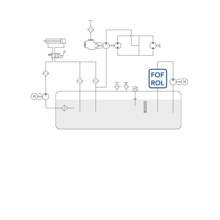 FOF – ROL diagram