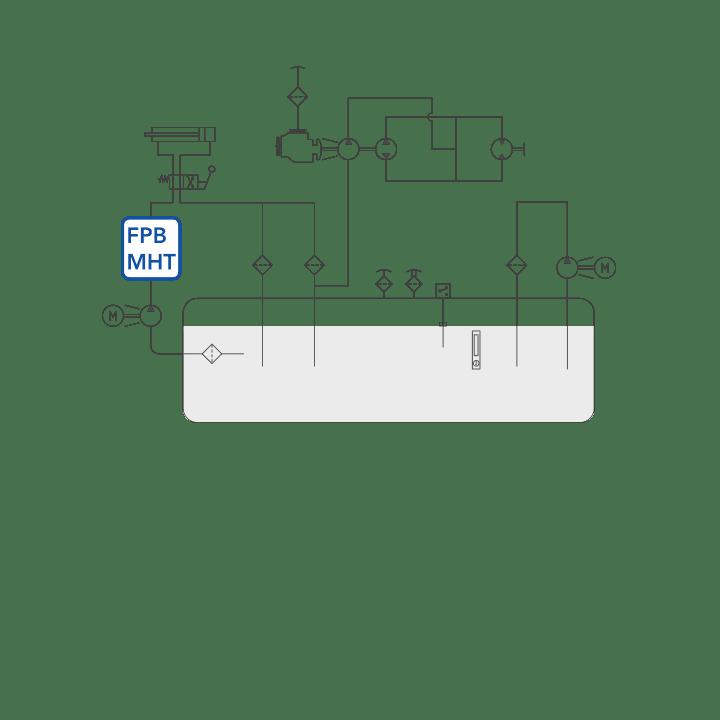 FPB – MHT diagram