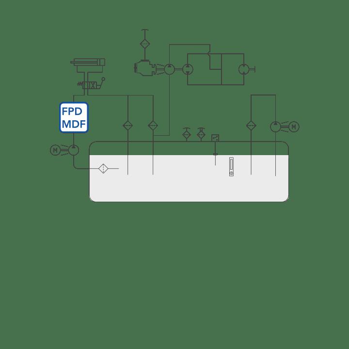 FPD – MDF diagram