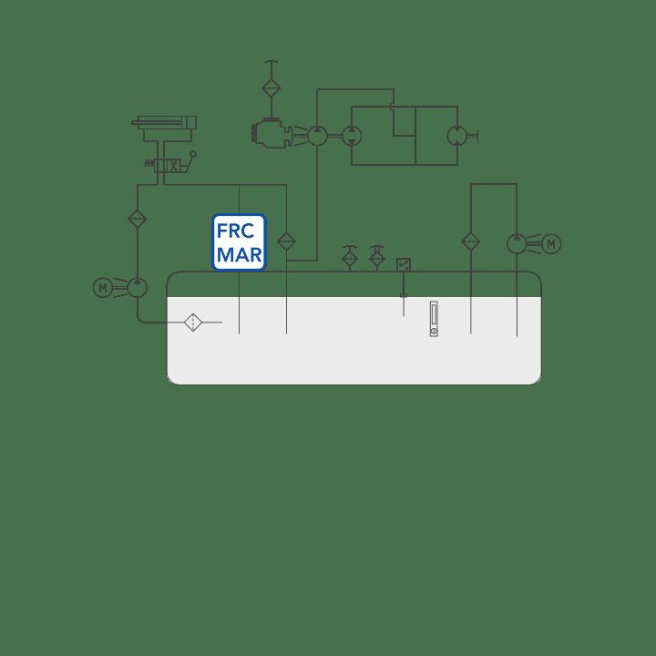 FRC – MAR diagram