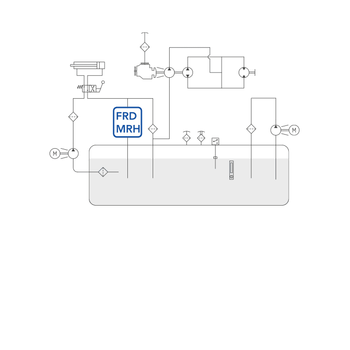 FRD – MRH diagram