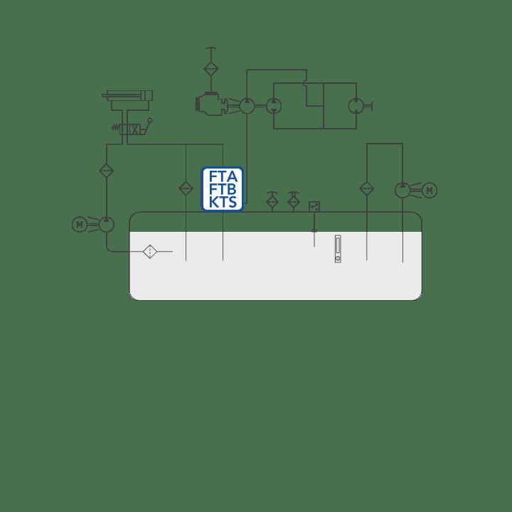 FTA – FTB – KTS diagram