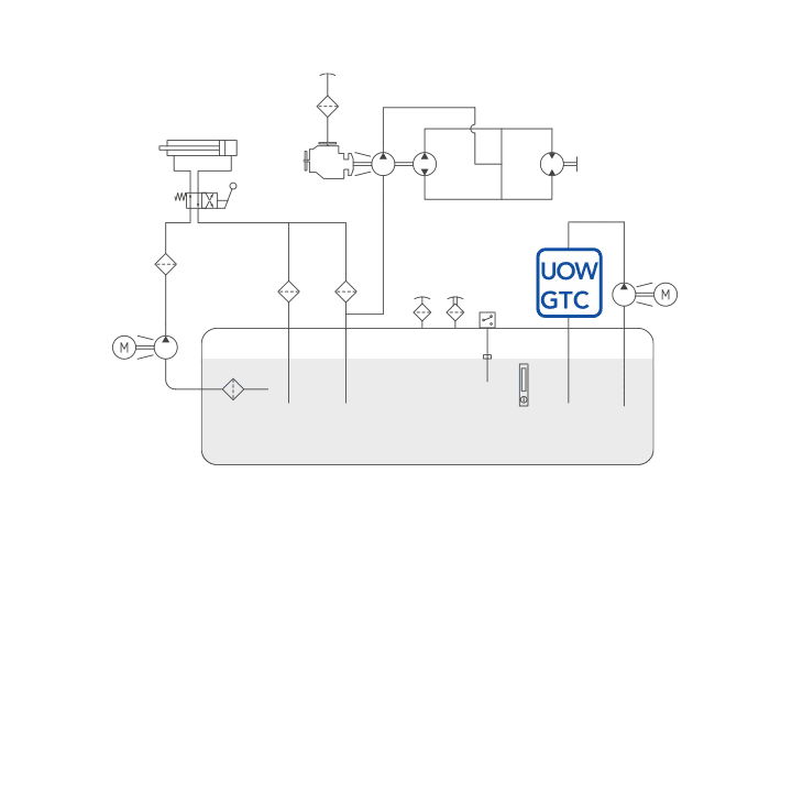 UOW – GTC diagram