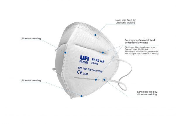 UFI FFP2 MASK MELTBLOWN