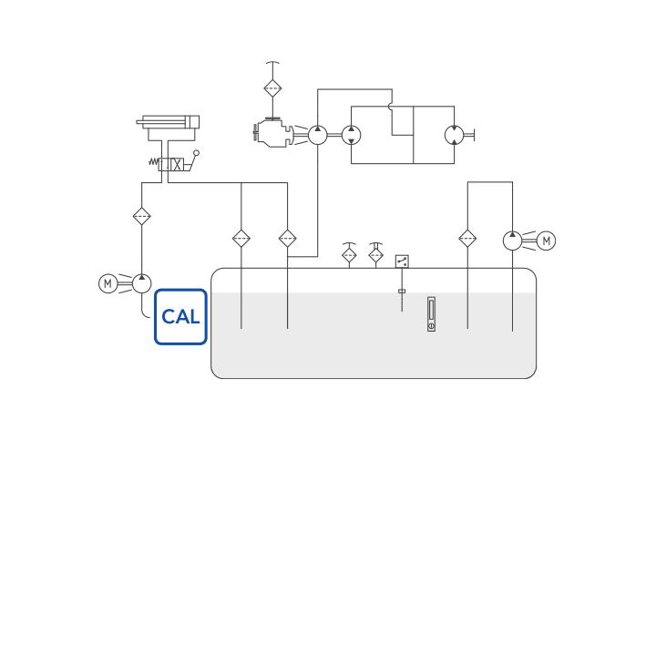 CAL diagram