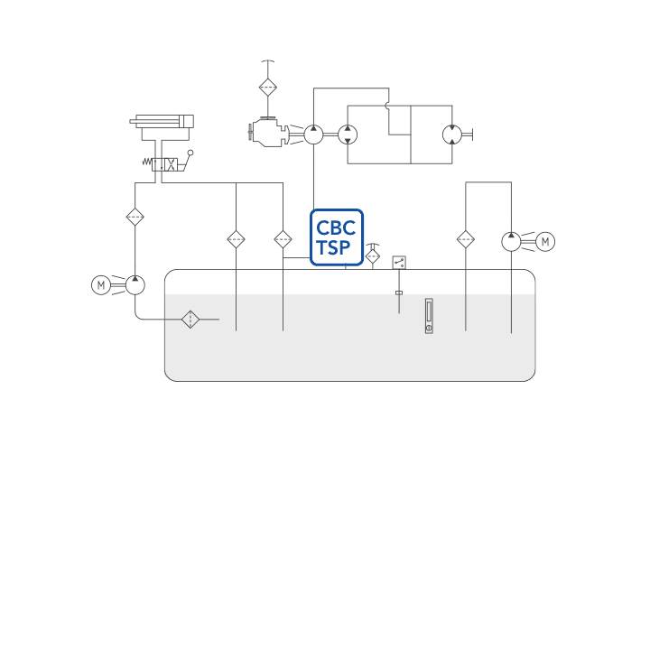 CBC – TSP diagram