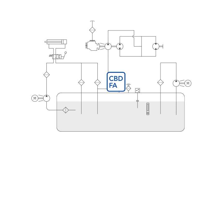 CBD – FA diagram