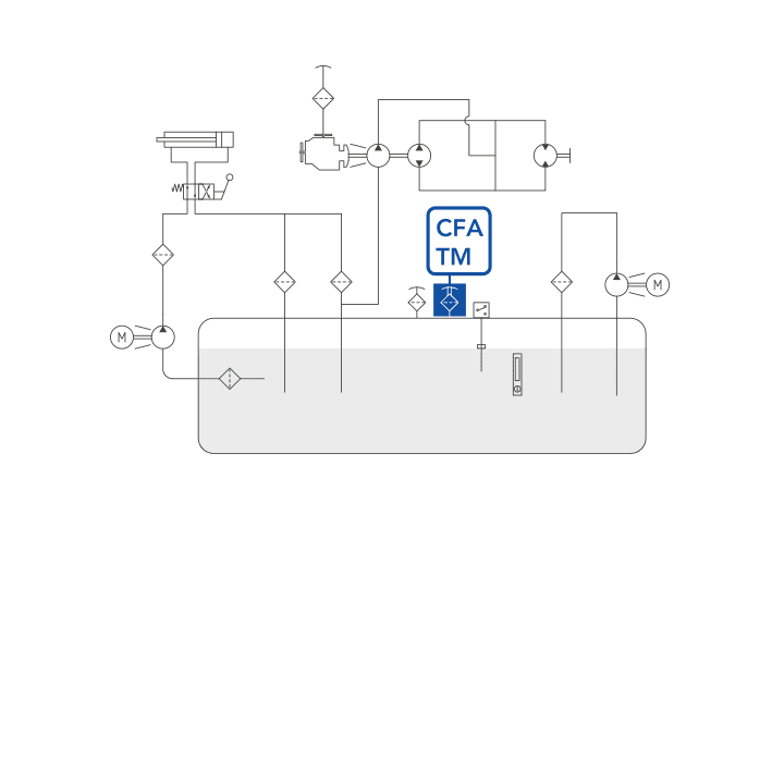CFA – TM diagramma
