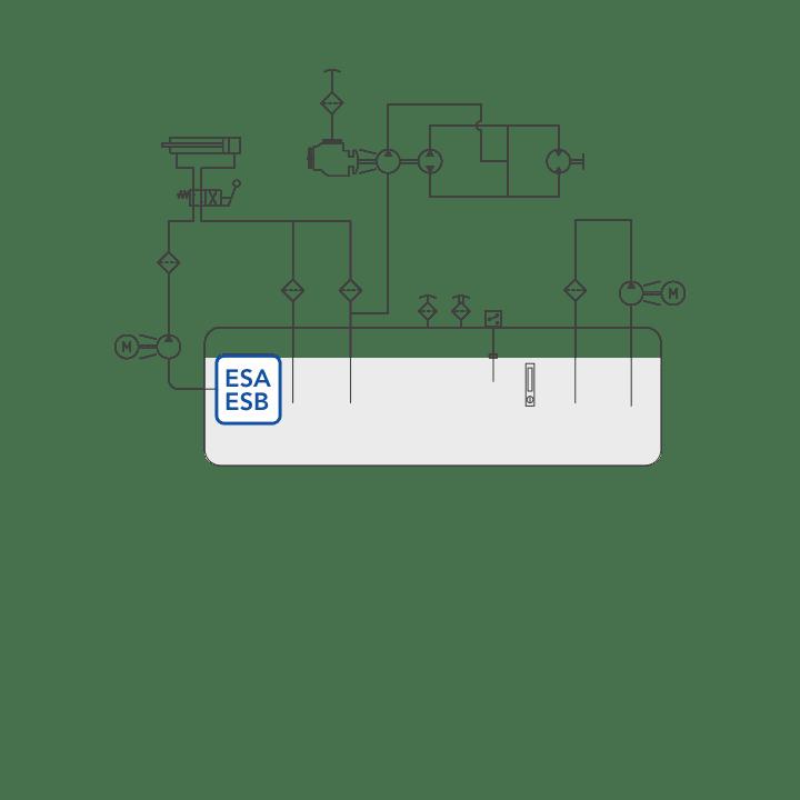 ESA – ESB diagramma