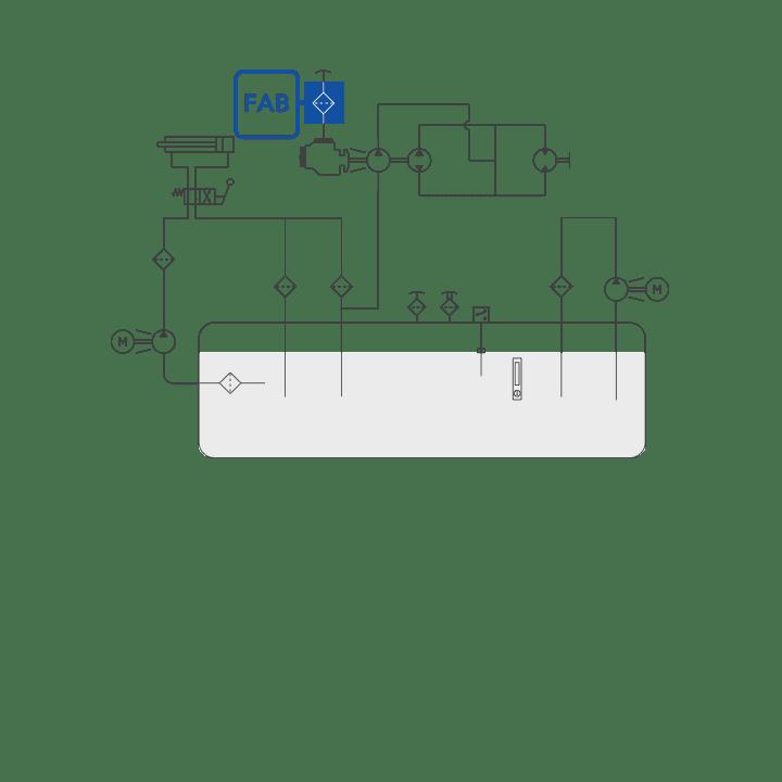 FAB diagram