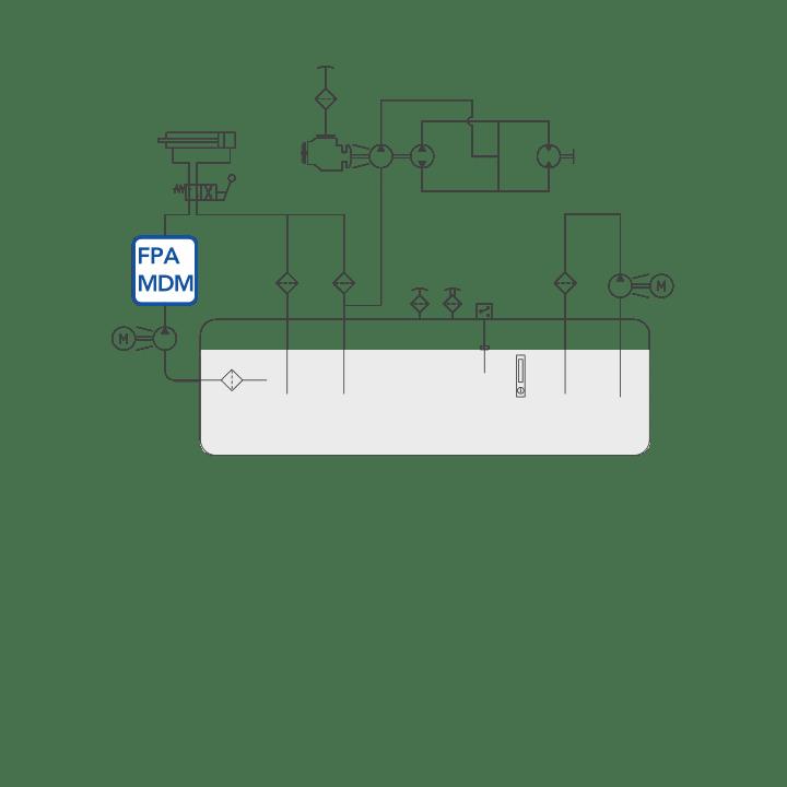 FPA – MDM diagram