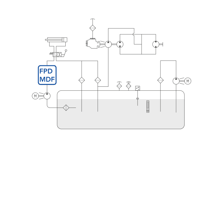FPD – MDF diagram