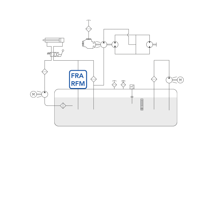 FRA – RFM diagramma