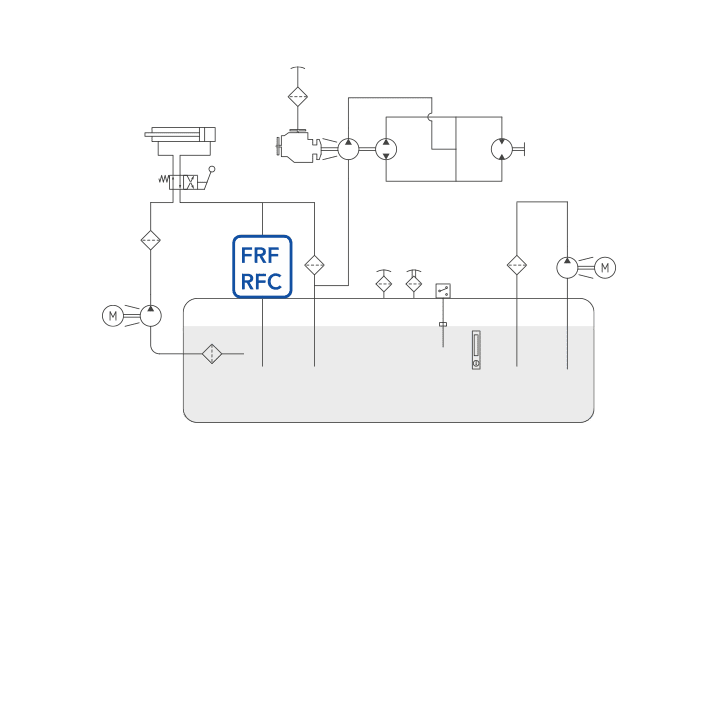 FRF – RFC diagramma