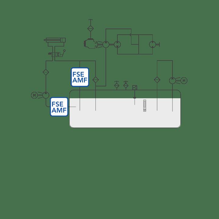 FSE – AMF diagramma