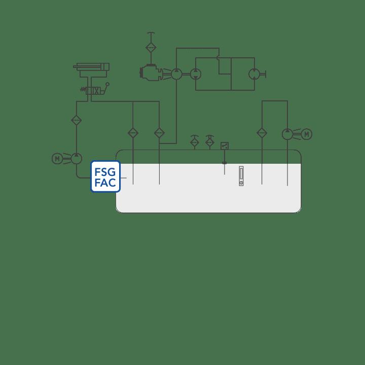FSG – FAC diagramma